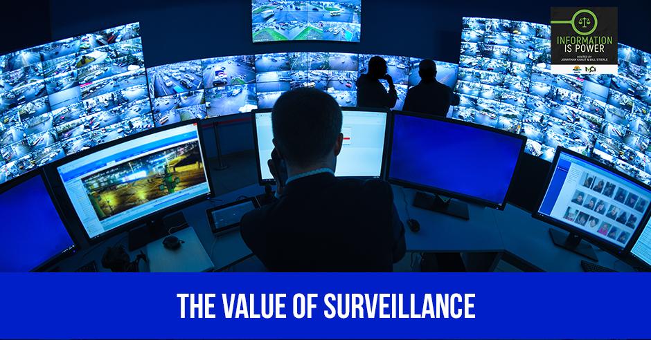IIP 15 | Covert Surveillance